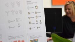 Markanbildung eine Leistungv von Miriam Korth m3digital